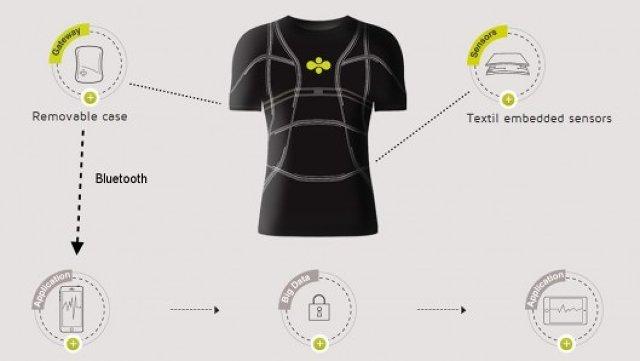 لباس هوشمند Smart Fitness shirt